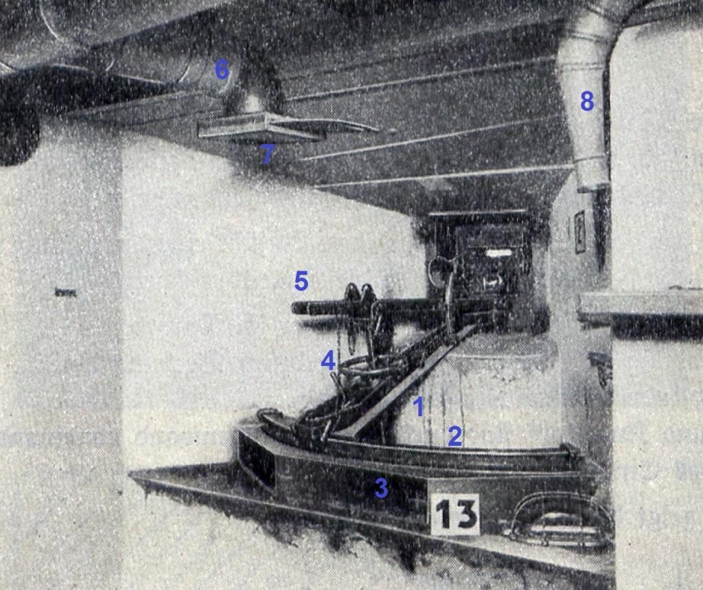 Fot. 05. Stanowisko bojowe ckm za gazoszczelnym pancerzem skrzynkowym z 1936 roku.