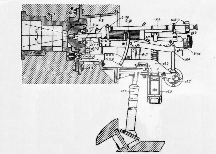 Rys. 01. Zestaw NPS-3 dla 7,62 mm karabinu maszynowym Maxim wz.1910-30