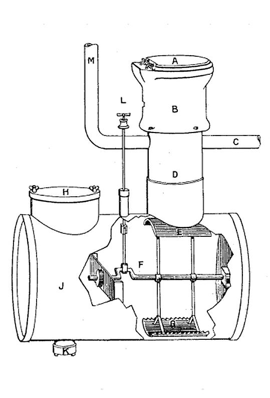 """Rys. 01. Chemiczne szambo """"Asepta"""". A - siedzisko z pokrywą, B - muszla, C - dopływ powietrza do wentylacji, D - cylinder o zmiennej wysokość, E, G - łopatki mieszadła, F - mieszadło obrotowe, H - otwór kontrolny, J - metalowy zbiornik, K - otwór spustowy, L - uchwyt mieszadła, M - kominek wentylacyjny na dachu. źródło: http://cnum.cnam.fr/CGI/fpage.cgi?BSPI.143/153/100/906/0/0)"""